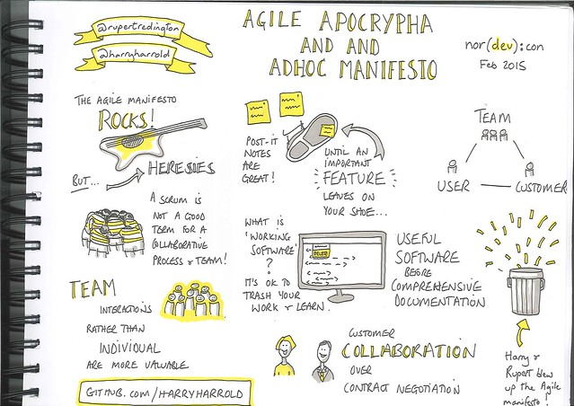 Agile Apocrypha and the Adhoc Manifesto - Harry Harrold and Rupert Redington