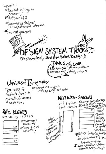 sketchnote-uxcampdc-james-melzer | by pkruep