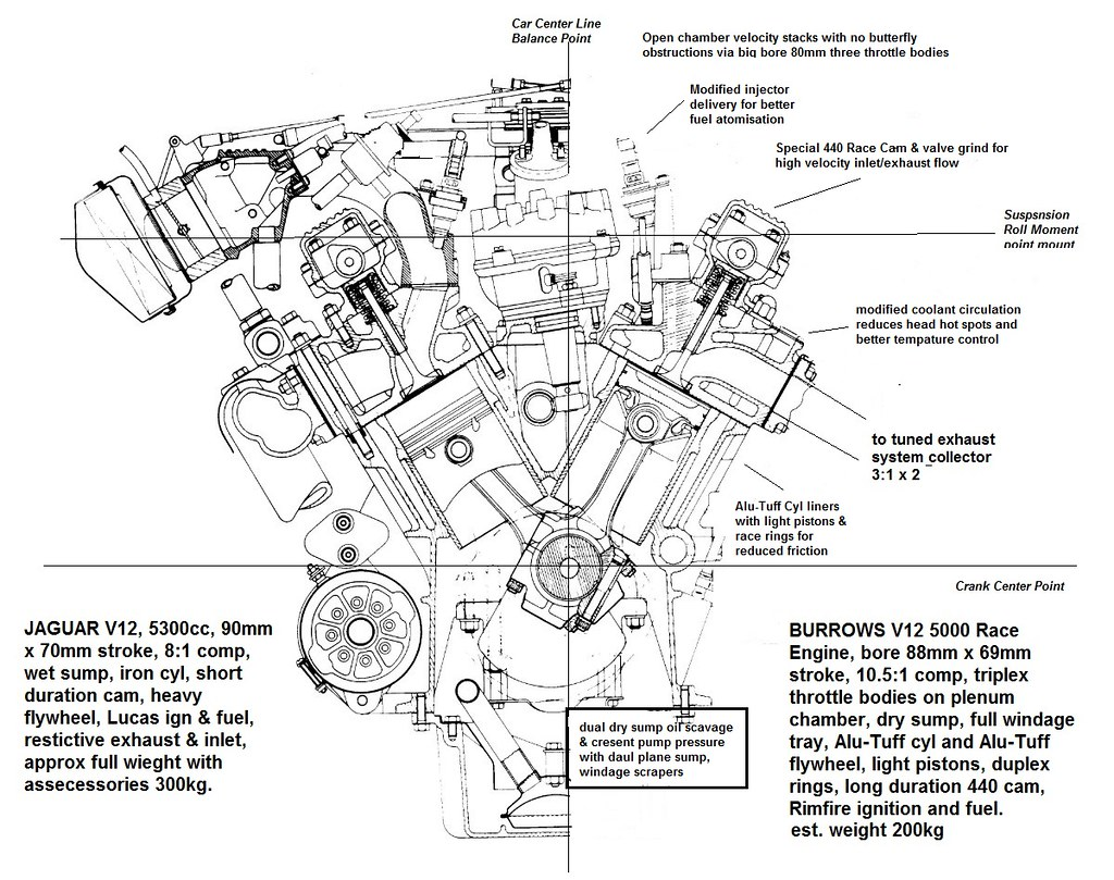 Jaguar Xjs V12 Engine Diagram - Wiring Diagram Priv on jaguar growler, jaguar rear end, jaguar hardtop convertible, jaguar 2 door, jaguar xk8 problems, jaguar exhaust system, jaguar e class, jaguar fuel pump diagram, jaguar gt, jaguar mark 2, jaguar racing green, jaguar wagon, jaguar shooting brake, dish network receiver installation diagrams, jaguar parts diagrams, jaguar r type, 2005 mini cooper parts diagrams, jaguar electrical diagrams, jaguar mark x,