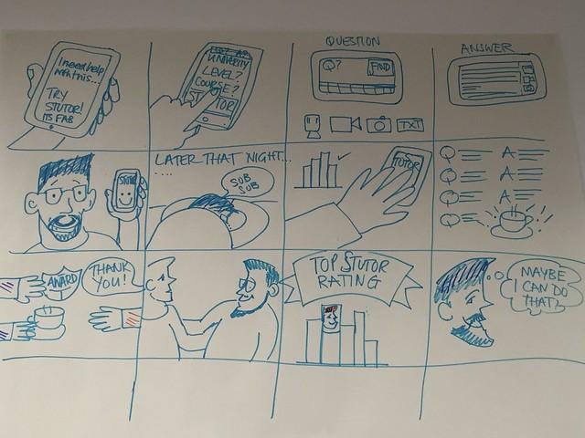 Stutor's user story