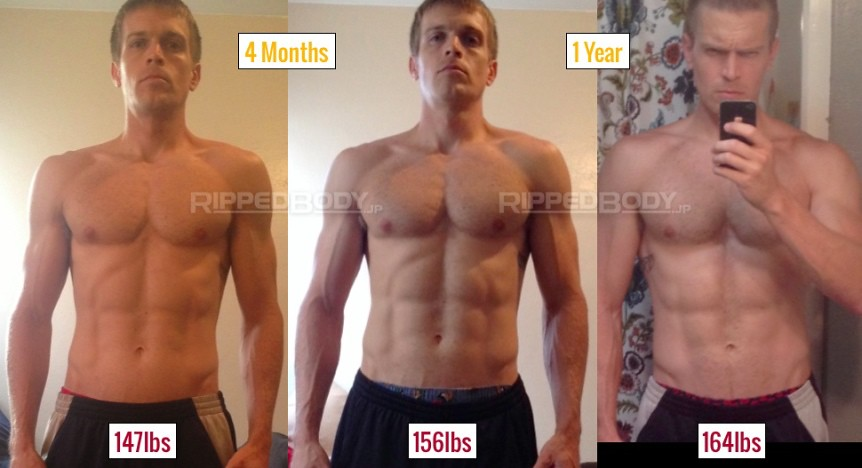 realistic muscle gain without steroids