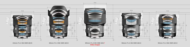 20160907_03_SIGMA CINE LENS Series & 85mm F1.4 DG HSM ART?