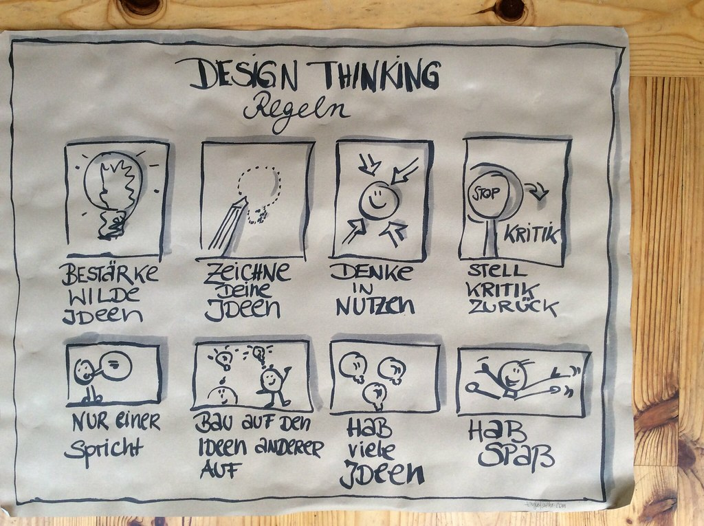 Design Thinking Jobs London