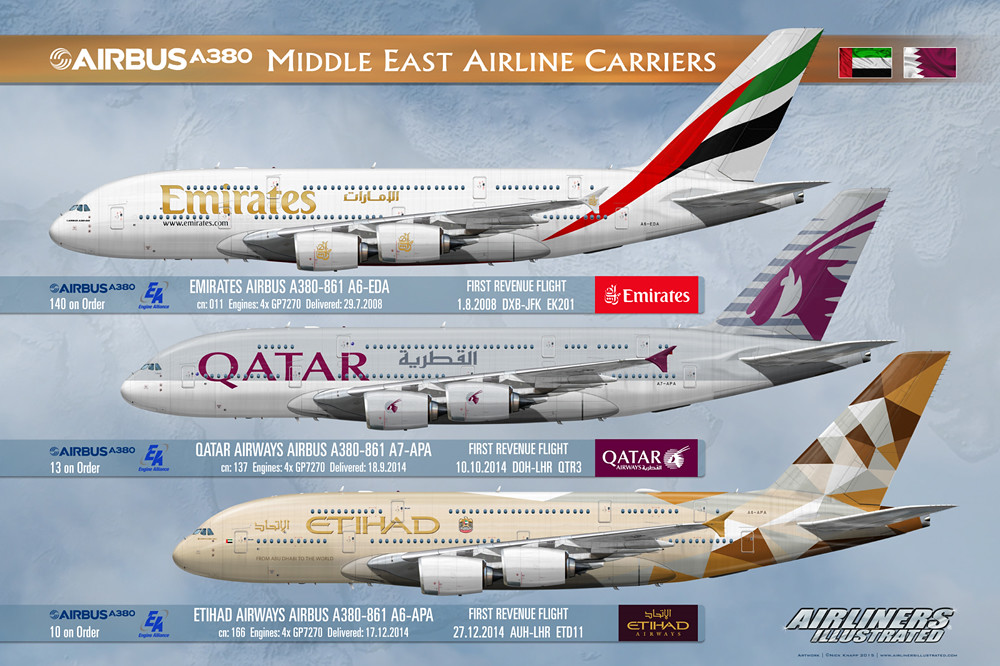 Pin on Nice Airplane Photos.. |Nicest Middle Eastern Airline