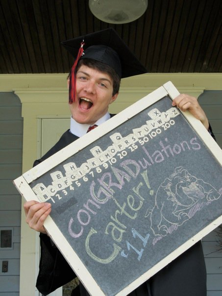 Graduation Blog