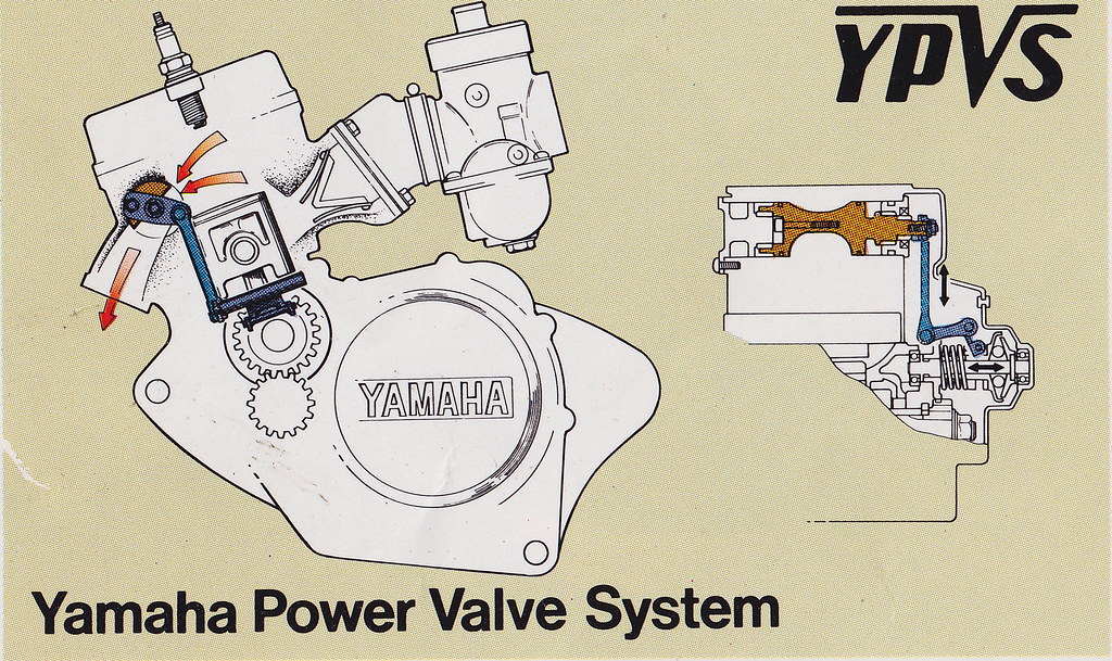 Yamaha Power Valve Installation