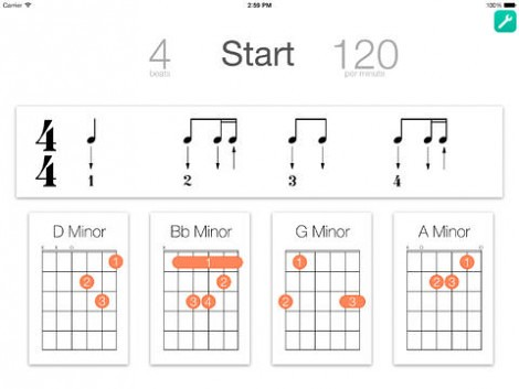Closing Time Guitar Chords | via All about Guitars ift.tt/1F… | Flickr