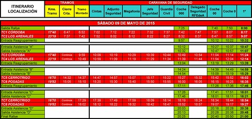 Itinerario Horario Rallye Sierra Morena
