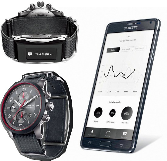 IWatch sold well? Switzerland play out what patterns