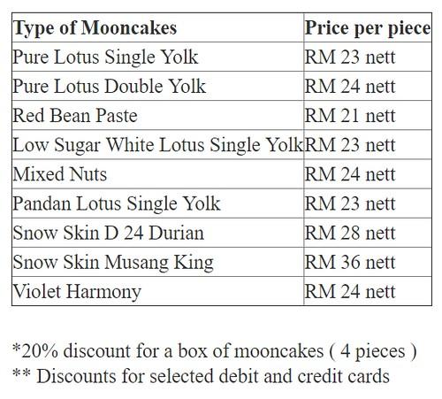 corus-hotel-mooncake