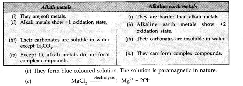 properties of alkali metals pdf