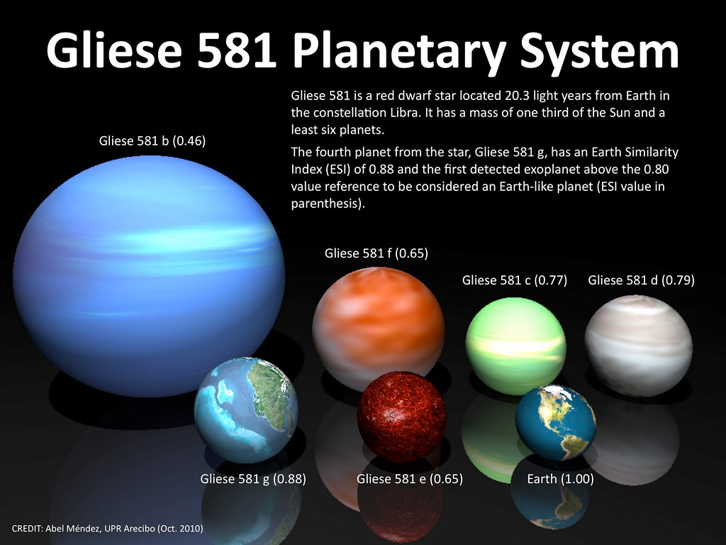 ... Gliese 581 System | by CosmosUp