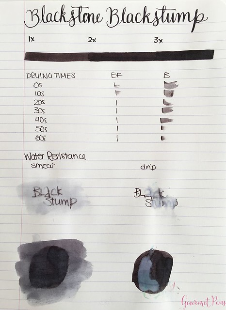 Ink Shot Review Blackstone Black Stump @AndersonPens 2