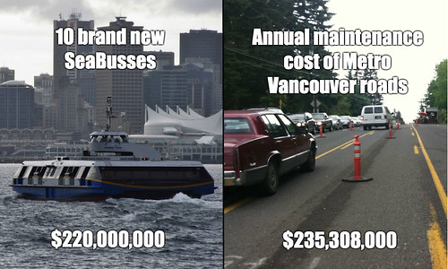 B. Transport Costs Slideshow | by discoursemedia