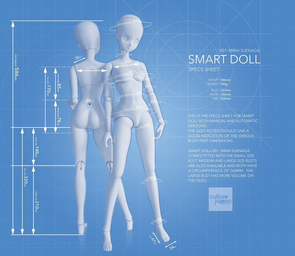 Smart doll apparel smart doll blueprint the design of this flickr smart doll apparel by danny choo malvernweather Images