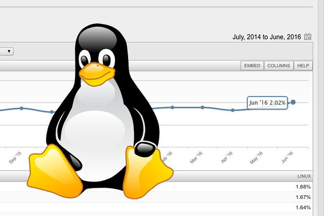 Net-Market-Share.jpg
