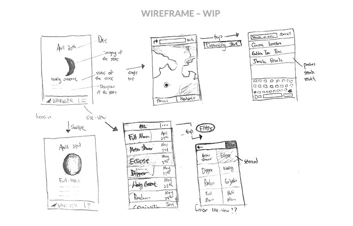 Wireframe Sky Lookup Space App