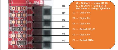CS for FRDM-KL25Z