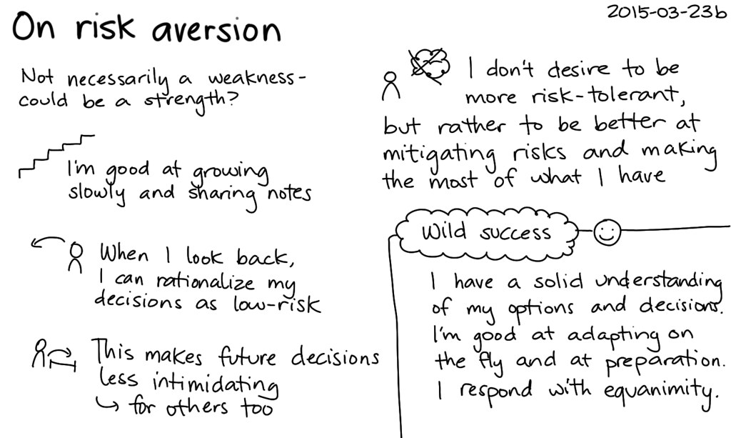 2015 03 23b On Risk Aversion Index Card Risk Rational Flickr