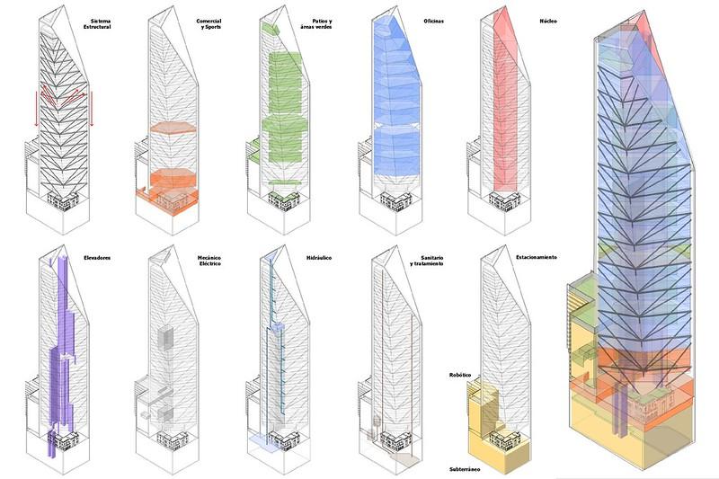 Чертежи фасада башни Torre Reforma