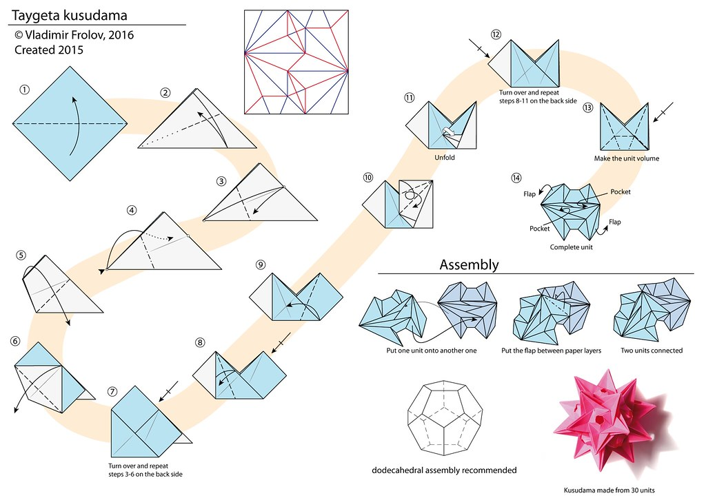 Assembly diagram kusudama enthusiast wiring diagrams taygeta kusudama diagram taygeta kusudama vladimir phrolov rh flickr com easy origami kusudama flower kusudama origami diagrams mightylinksfo
