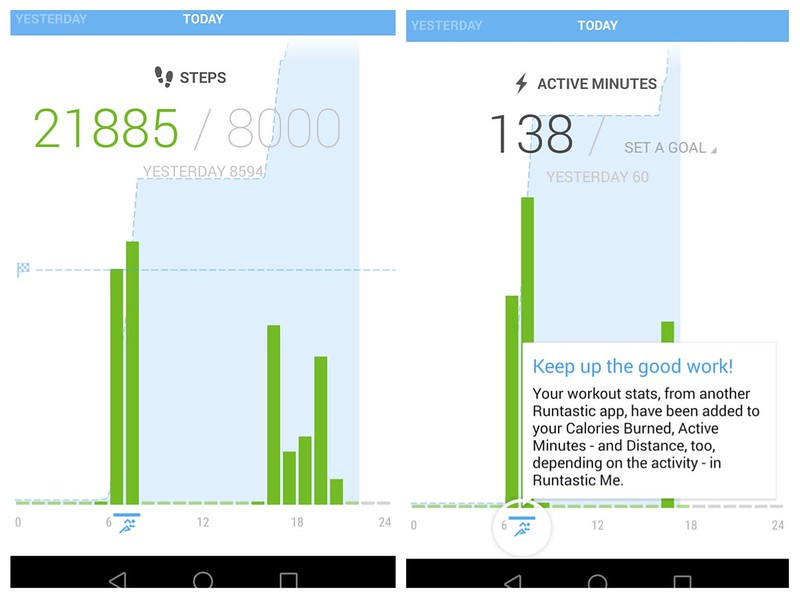 Steps and active minutes with Runtastic Running App sync