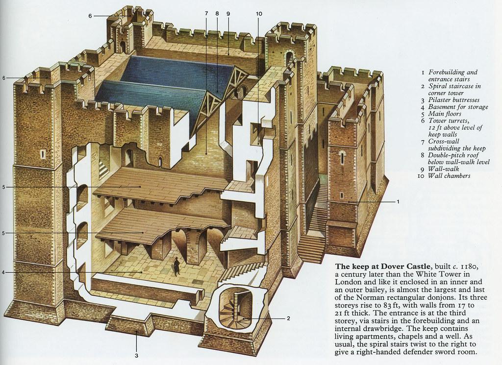 16613925383 on Medieval Castle Keep Floor Plans