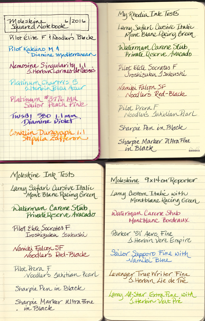 Moleskine Improvement Paper And Pen Paraphernalia The