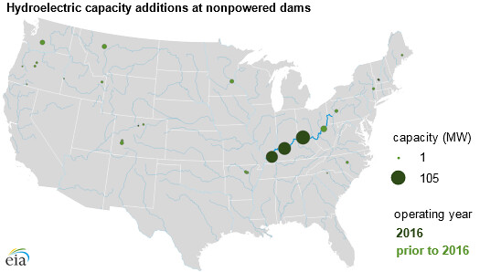 Hydroelectric capacity additions at nonpowered dams   Flickr