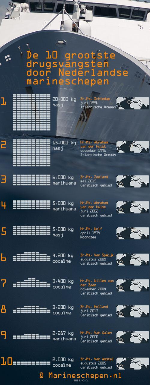 drugsvangsten-marineschepen