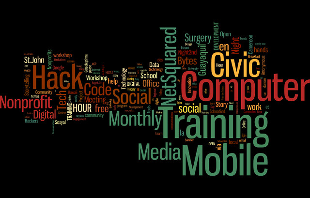 NetSquared Topic Wordle FY16