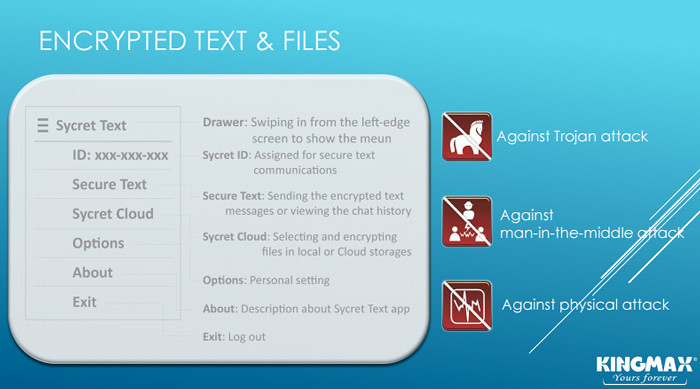 Sycret Text encrypted files
