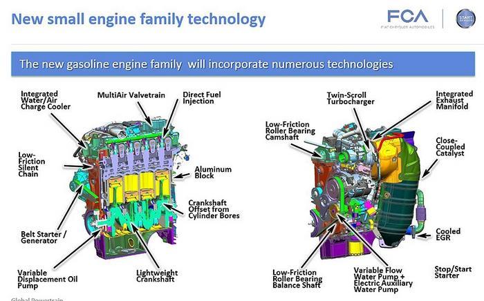 2015-05-15 Nuovi motori Fiat
