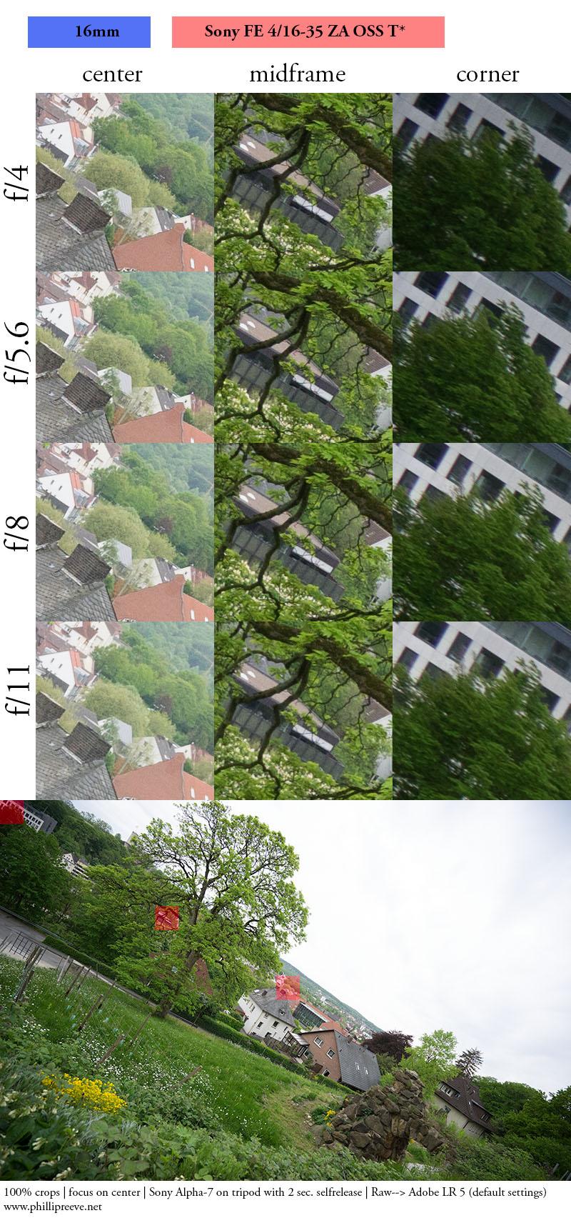 Sony_FE_16-35mm_f4_ZA_16mm