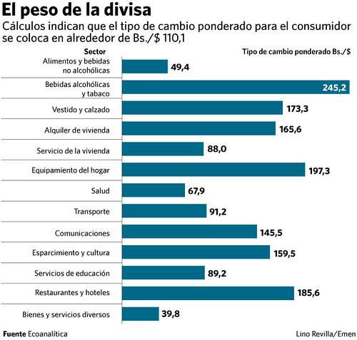 WEB-El-peso-de-la-divisa (2)