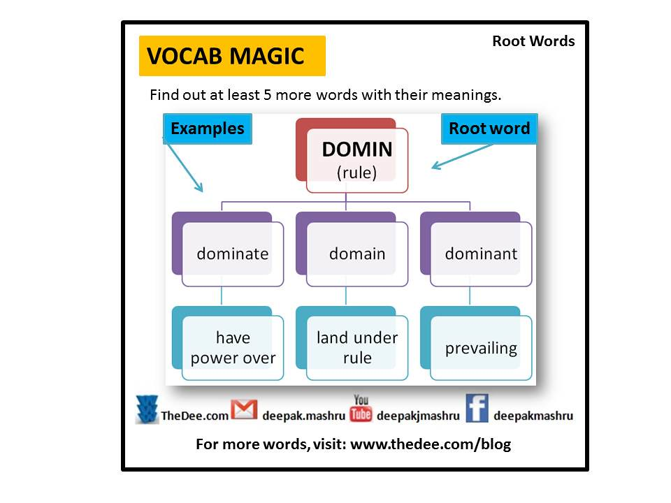 Root Words Domin Deepak Mashru Flickr