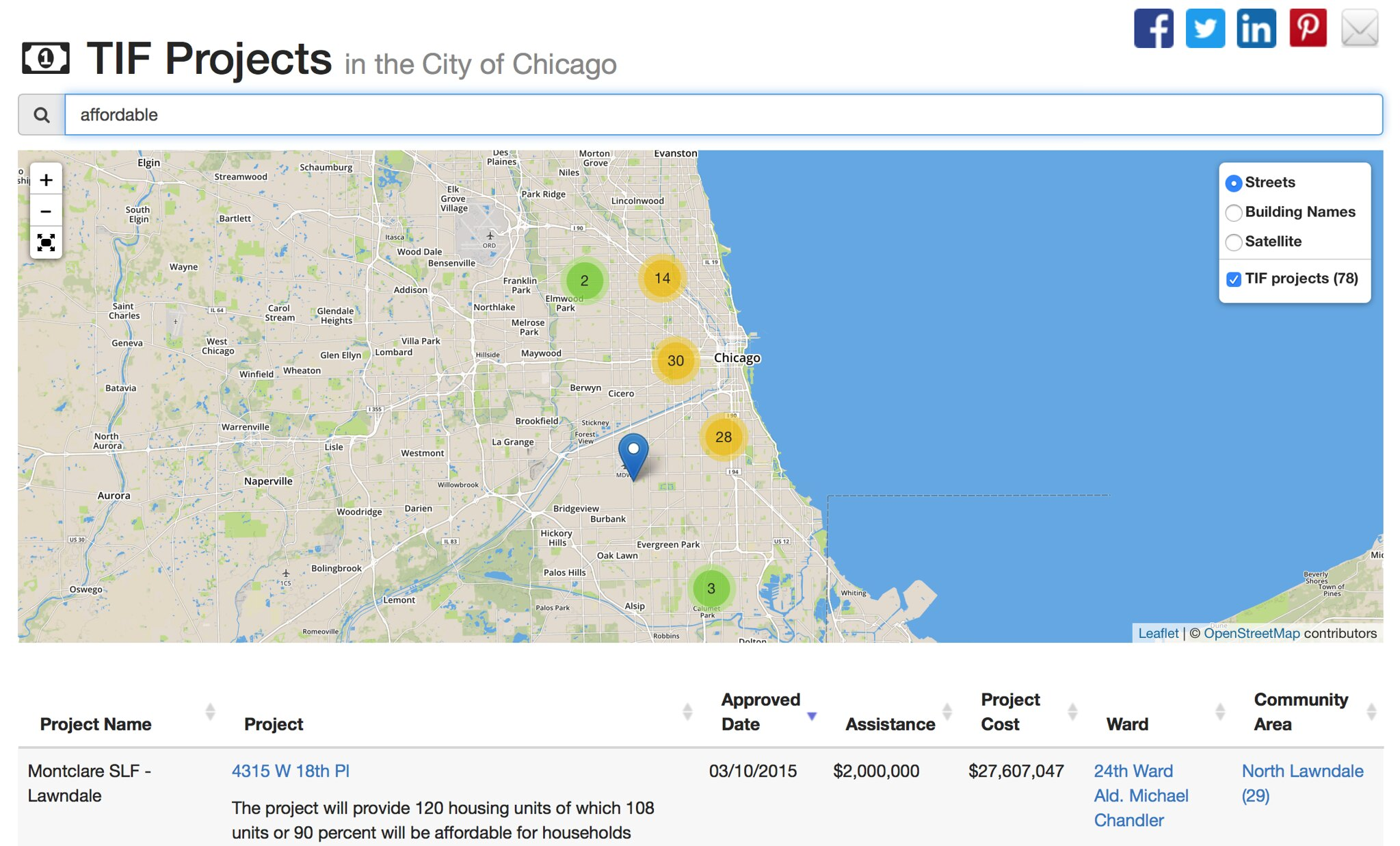 Chicago Cityscape's TIF Projects map