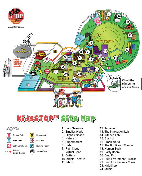 kidsSTOP-Sitemap