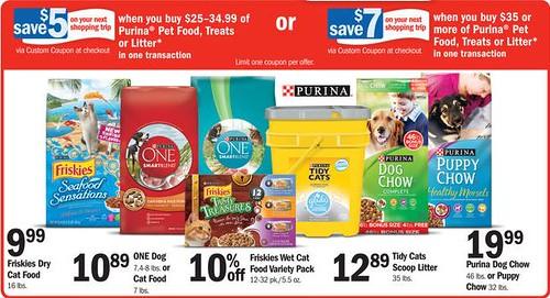 Free Beneful Dry Dog Food