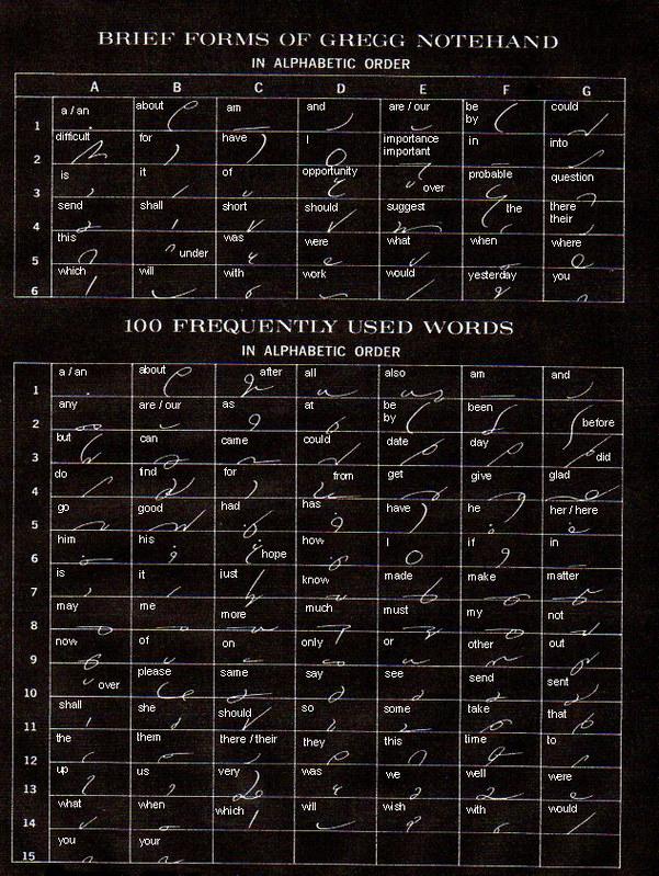 Any Shorthand Fans Handwriting Handwriting Improvement The