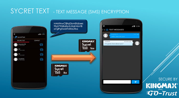 Sycret Text - How it Works
