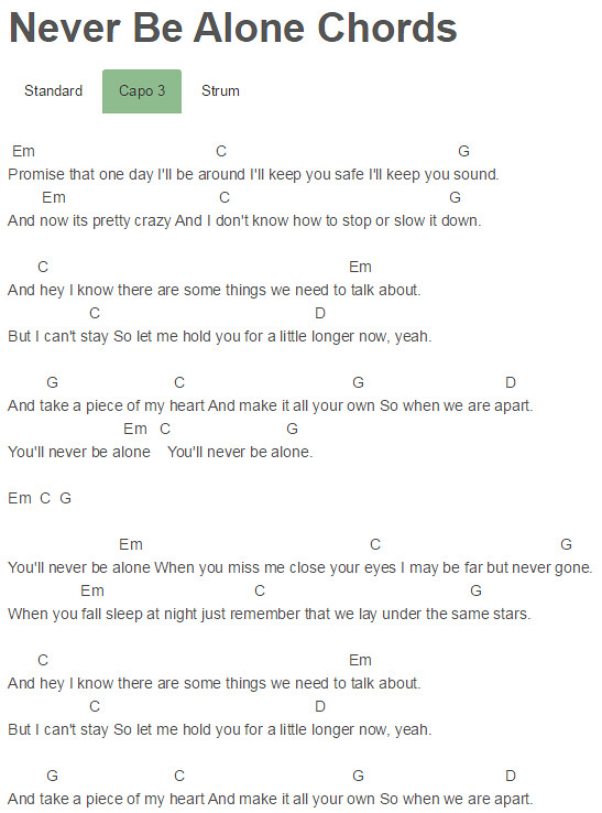 Cant Stop Chords Image Collections Chord Chart Guitar Complete