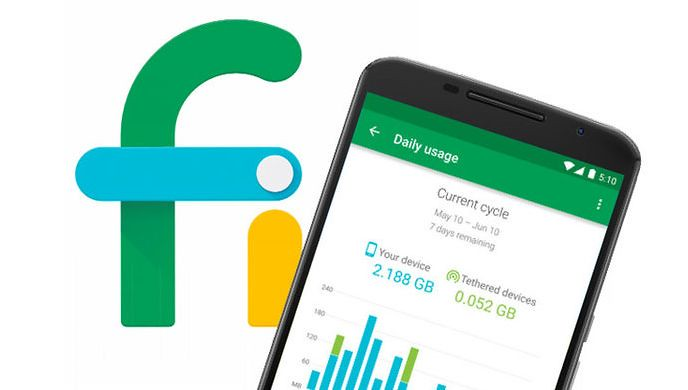 After experiencing Project Fi, Google launched this special