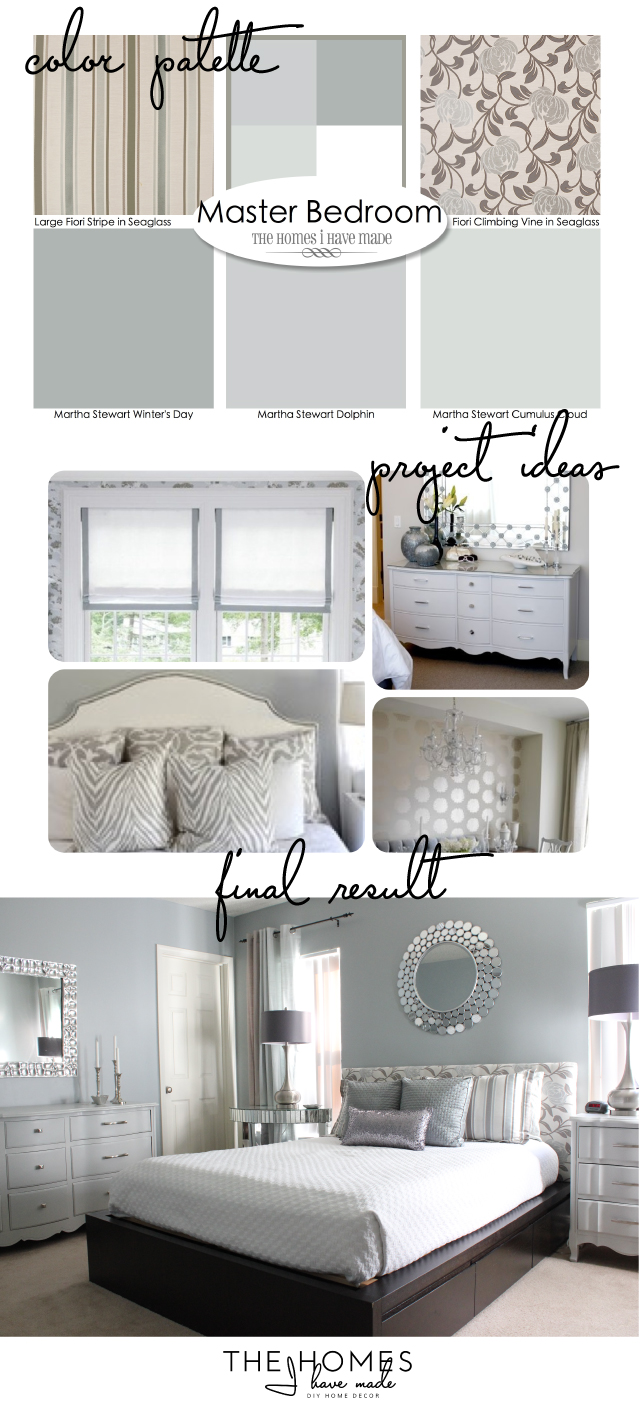 Inspiration vs Actual | Master Bedroom
