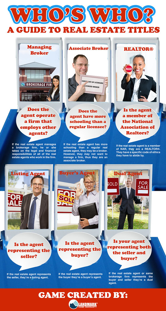 Who-who-real-estate-best-home-warranty