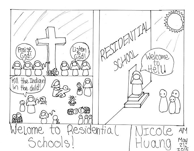 how to draw residential school