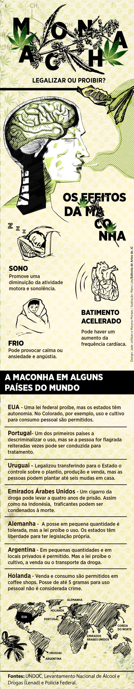 infograficoweb_maconha1