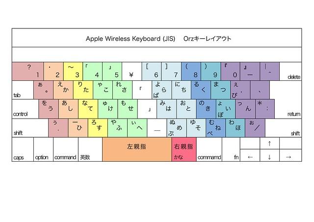 親指シフトorzレイアウト Apple Wireless Keyboard (JIS)