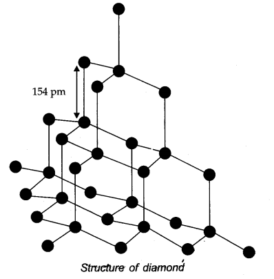cbse-class-11th-chemistry-chapter-11-p-block-elements-7
