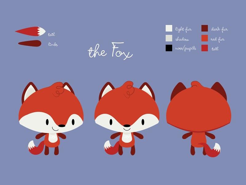 fox sour grapes